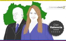 Clan Valencia