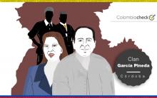 Clan Garcia Pineda